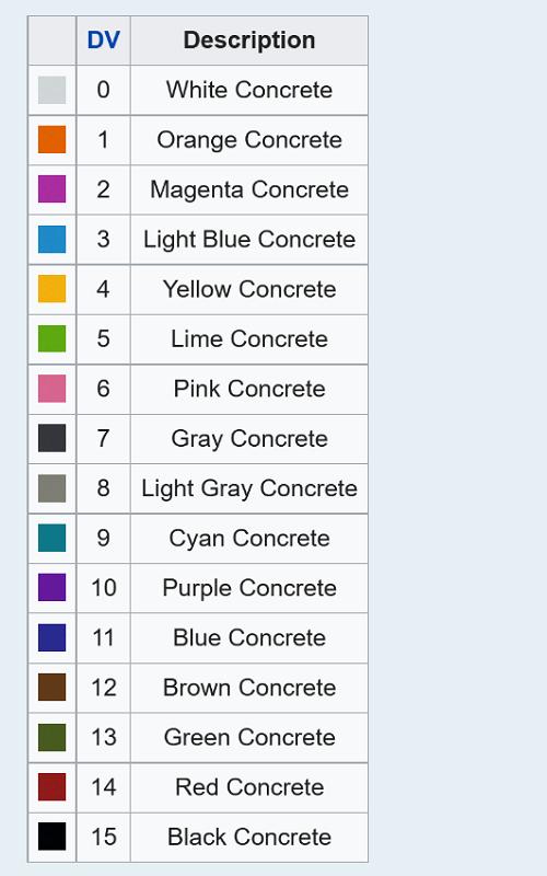 minecraft concrete colors