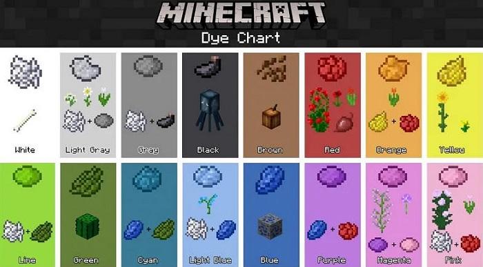 minecraft concrete dye color chart